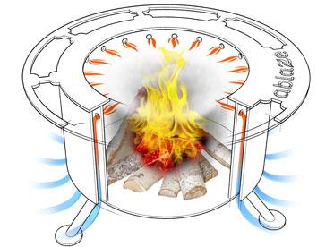 Breeo Ablaze Fire Pit Capital Patio Amp Flame Shop